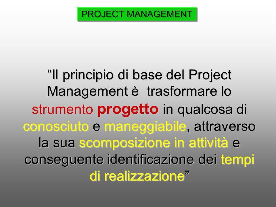 PROJECT MANAGEMENT Il principio di base del Project Management è trasformare lo progetto in qualcosa di conosciuto e maneggiabile, attraverso la sua s
