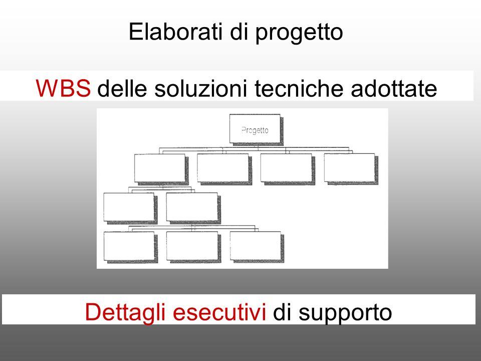 Elaborati di progetto WBS delle soluzioni tecniche adottate Dettagli esecutivi di supporto