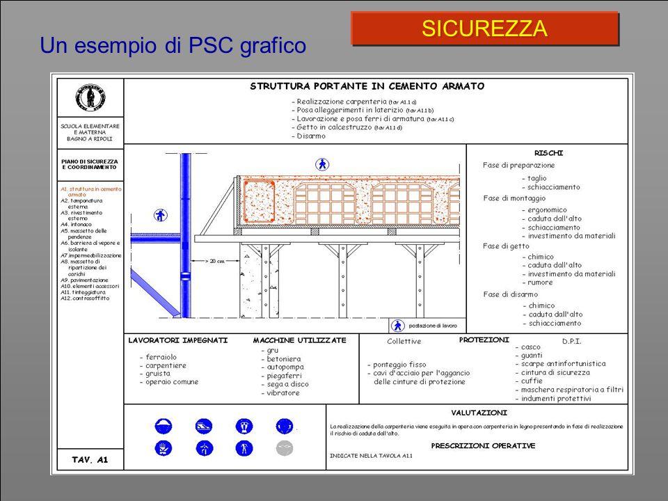 SICUREZZA Un esempio di PSC grafico