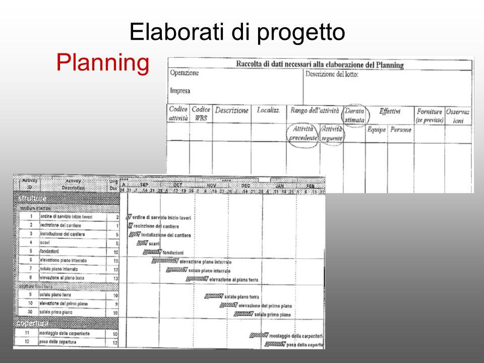 Elaborati di progetto Planning