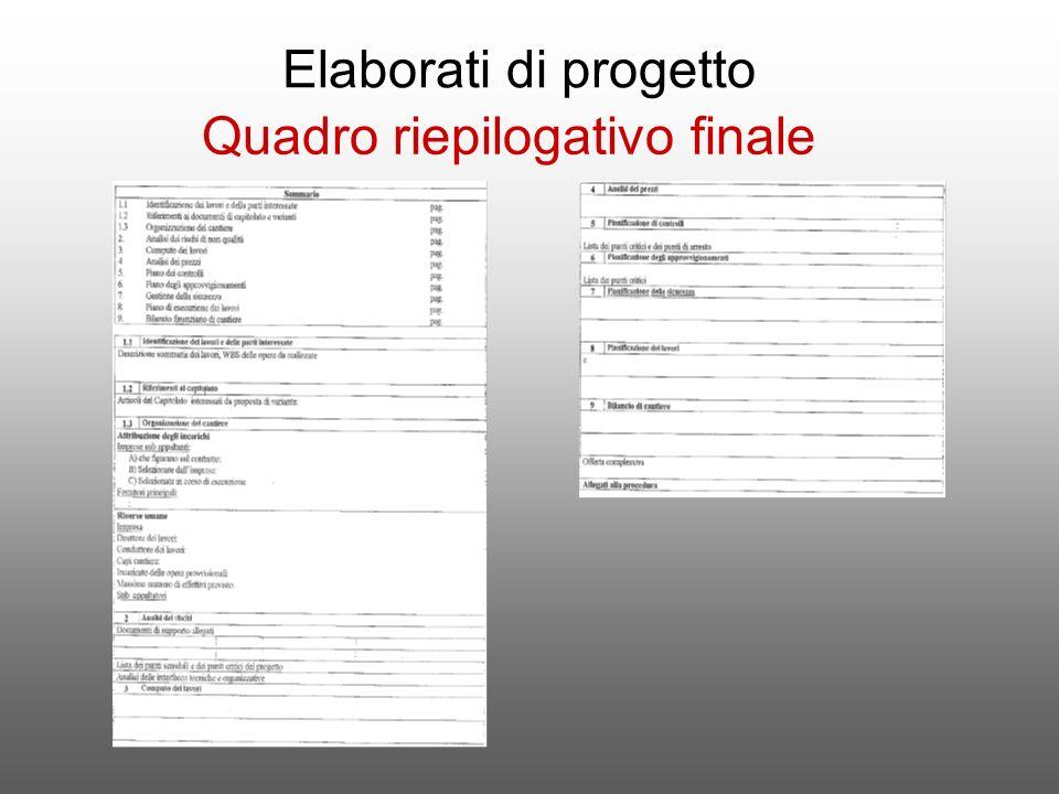 Elaborati di progetto Quadro riepilogativo finale