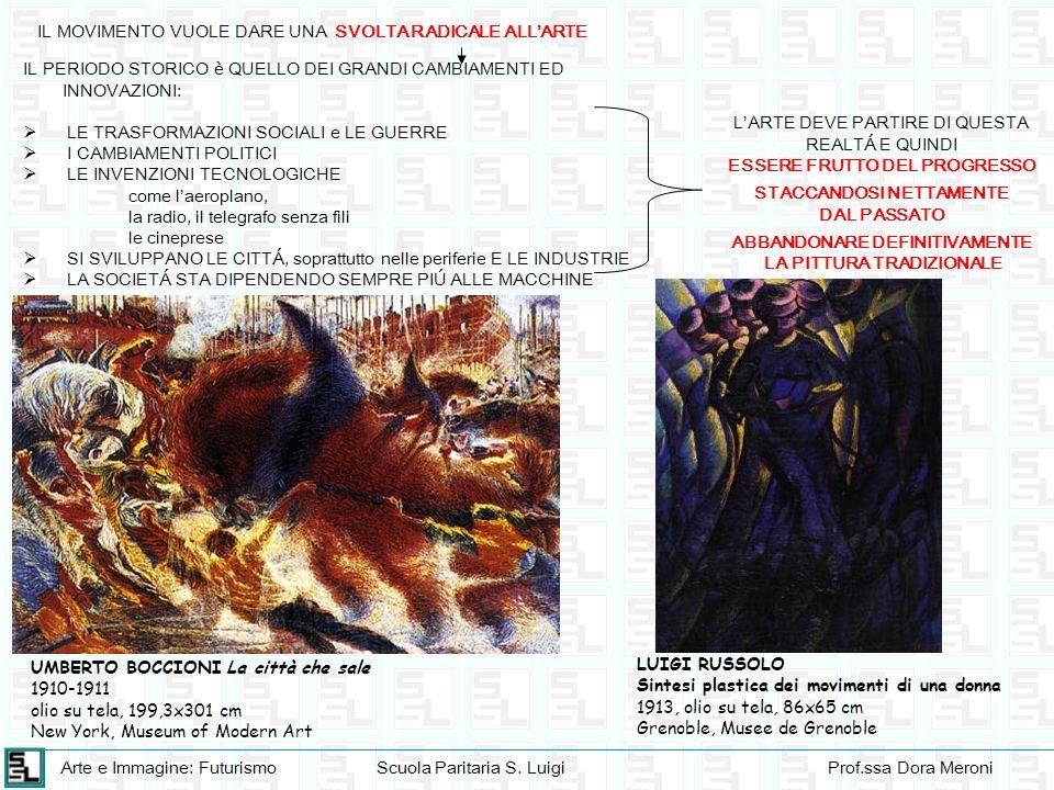 Arte e Immagine: FuturismoScuola Paritaria S. LuigiProf.ssa Dora Meroni IL MOVIMENTO VUOLE DARE UNA SVOLTA RADICALE ALLARTE LARTE DEVE PARTIRE DI QUES