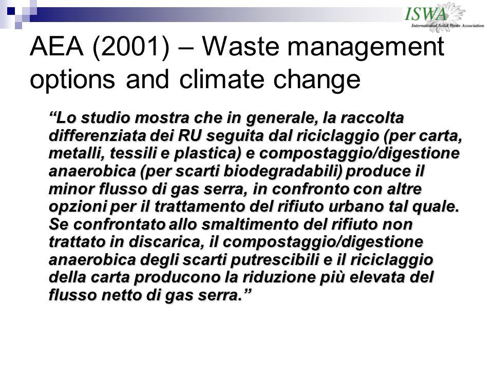 AEA (2001) – Waste management options and climate change Lo studio mostra che in generale, la raccolta differenziata dei RU seguita dal riciclaggio (per carta, metalli, tessili e plastica) e compostaggio/digestione anaerobica (per scarti biodegradabili) produce il minor flusso di gas serra, in confronto con altre opzioni per il trattamento del rifiuto urbano tal quale.