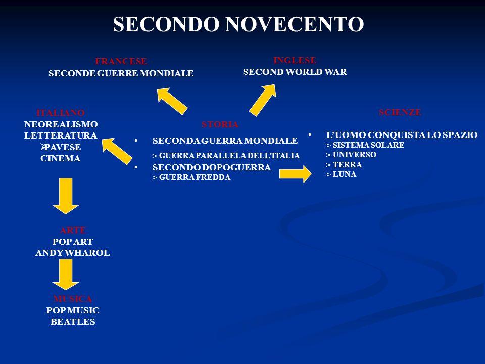 SECONDO NOVECENTO FRANCESE SECONDE GUERRE MONDIALE INGLESE SECOND WORLD WAR STORIA SECONDA GUERRA MONDIALE > GUERRA PARALLELA DELLITALIA SECONDO DOPOGUERRA > GUERRA FREDDA SCIENZE LUOMO CONQUISTA LO SPAZIO > SISTEMA SOLARE > UNIVERSO > TERRA > LUNA MUSICA POP MUSIC BEATLES ARTE POP ART ANDY WHAROL ITALIANO NEOREALISMO LETTERATURA PAVESE CINEMA