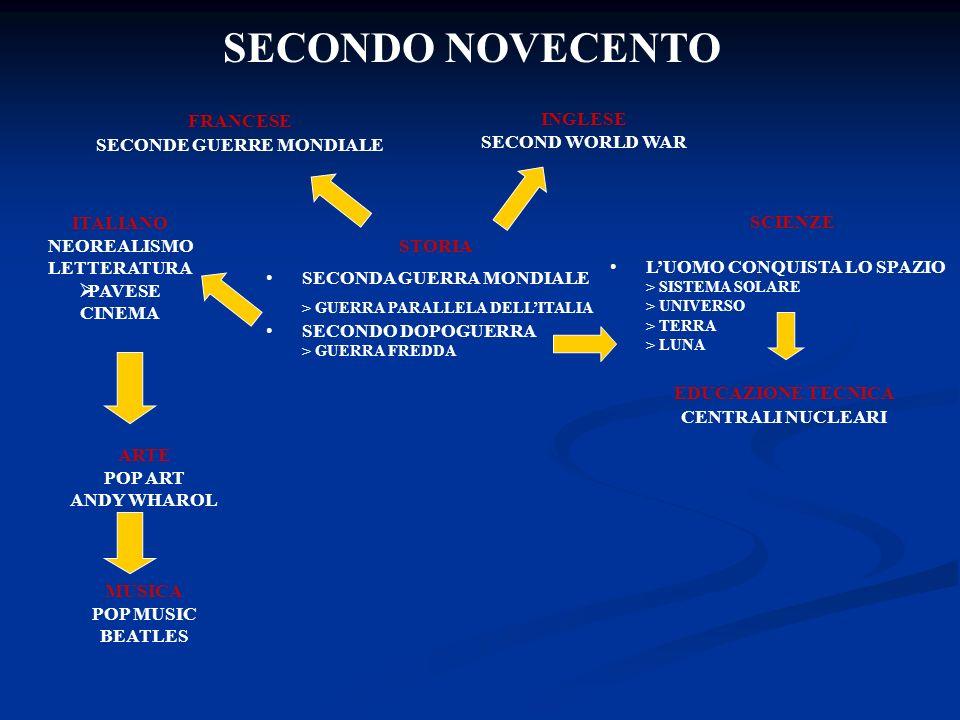 SECONDO NOVECENTO FRANCESE SECONDE GUERRE MONDIALE INGLESE SECOND WORLD WAR STORIA SECONDA GUERRA MONDIALE > GUERRA PARALLELA DELLITALIA SECONDO DOPOGUERRA > GUERRA FREDDA SCIENZE LUOMO CONQUISTA LO SPAZIO > SISTEMA SOLARE > UNIVERSO > TERRA > LUNA EDUCAZIONE TECNICA CENTRALI NUCLEARI MUSICA POP MUSIC BEATLES ARTE POP ART ANDY WHAROL ITALIANO NEOREALISMO LETTERATURA PAVESE CINEMA