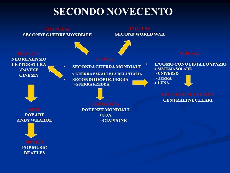SECONDO NOVECENTO FRANCESE SECONDE GUERRE MONDIALE INGLESE SECOND WORLD WAR STORIA SECONDA GUERRA MONDIALE > GUERRA PARALLELA DELLITALIA SECONDO DOPOGUERRA > GUERRA FREDDA SCIENZE LUOMO CONQUISTA LO SPAZIO > SISTEMA SOLARE > UNIVERSO > TERRA > LUNA GEOGRAFIA POTENZE MONDIALI >USA >GIAPPONE EDUCAZIONE TECNICA CENTRALI NUCLEARI MUSICA POP MUSIC BEATLES ARTE POP ART ANDY WHAROL ITALIANO NEOREALISMO LETTERATURA PAVESE CINEMA