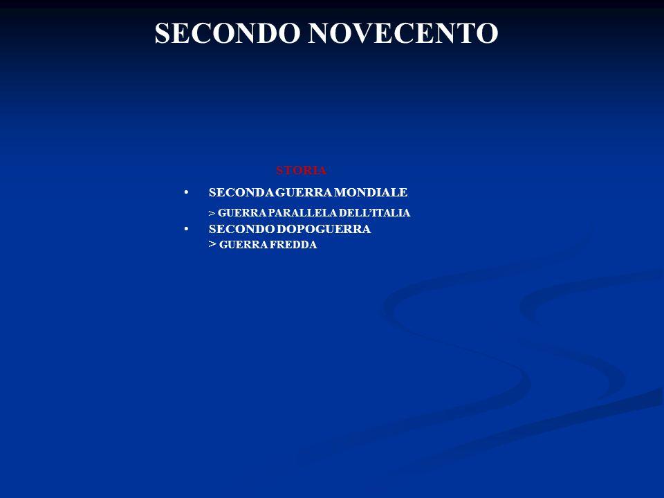 SECONDO NOVECENTO STORIA SECONDA GUERRA MONDIALE > GUERRA PARALLELA DELLITALIA SECONDO DOPOGUERRA > GUERRA FREDDA