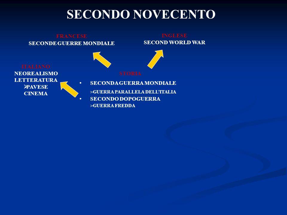 SECONDO NOVECENTO FRANCESE SECONDE GUERRE MONDIALE INGLESE SECOND WORLD WAR STORIA SECONDA GUERRA MONDIALE >GUERRA PARALLELA DELLITALIA SECONDO DOPOGUERRA >GUERRA FREDDA ITALIANO NEOREALISMO LETTERATURA PAVESE CINEMA