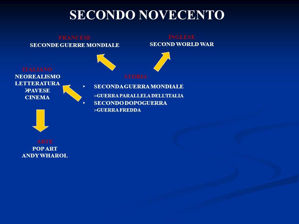SECONDO NOVECENTO FRANCESE SECONDE GUERRE MONDIALE INGLESE SECOND WORLD WAR STORIA SECONDA GUERRA MONDIALE >GUERRA PARALLELA DELLITALIA SECONDO DOPOGUERRA >GUERRA FREDDA ARTE POP ART ANDY WHAROL ITALIANO NEOREALISMO LETTERATURA PAVESE CINEMA