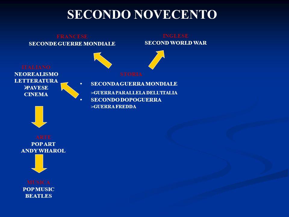 SECONDO NOVECENTO FRANCESE SECONDE GUERRE MONDIALE INGLESE SECOND WORLD WAR STORIA SECONDA GUERRA MONDIALE >GUERRA PARALLELA DELLITALIA SECONDO DOPOGUERRA >GUERRA FREDDA MUSICA POP MUSIC BEATLES ARTE POP ART ANDY WHAROL ITALIANO NEOREALISMO LETTERATURA PAVESE CINEMA
