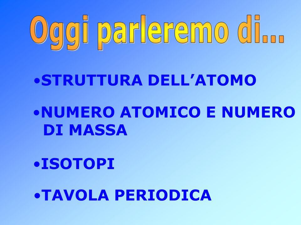 STRUTTURA DELLATOMO NUMERO ATOMICO E NUMERO DI MASSA ISOTOPI TAVOLA PERIODICA