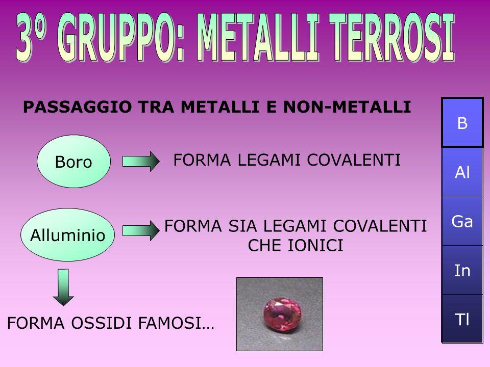 In Ga Tl Al B PASSAGGIO TRA METALLI E NON-METALLI Boro FORMA LEGAMI COVALENTI FORMA OSSIDI FAMOSI… FORMA SIA LEGAMI COVALENTI CHE IONICI Alluminio