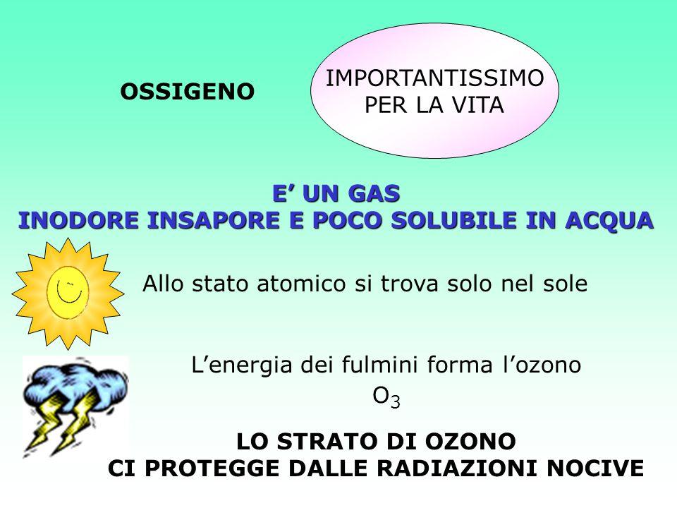 OSSIGENO IMPORTANTISSIMO PER LA VITA E UN GAS INODORE INSAPORE E POCO SOLUBILE IN ACQUA Allo stato atomico si trova solo nel sole Lenergia dei fulmini