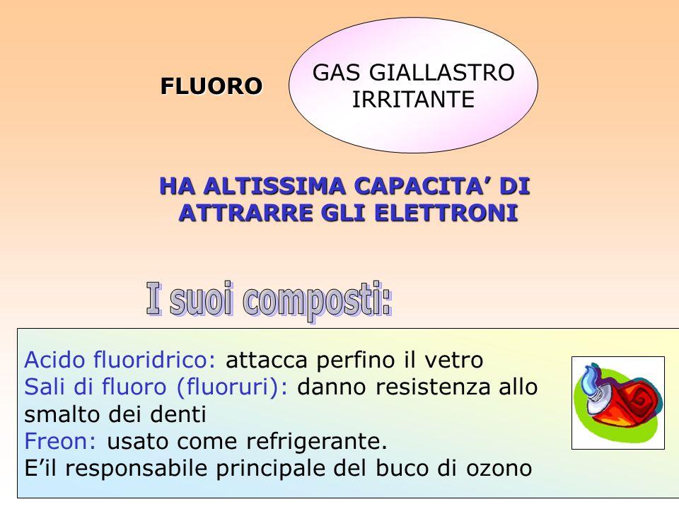 HA ALTISSIMA CAPACITA DI ATTRARRE GLI ELETTRONI FLUORO GAS GIALLASTRO IRRITANTE Acido fluoridrico: attacca perfino il vetro Sali di fluoro (fluoruri):