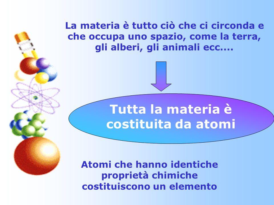 La materia è tutto ciò che ci circonda e che occupa uno spazio, come la terra, gli alberi, gli animali ecc.... Tutta la materia è costituita da atomi