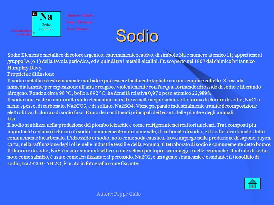 Autore: Peppe Gallo Na Sodio 22,98977 11 Simbolo Chimico Nome Elemento Peso Atomico Configurazione elettronica 3s 1Sodio Sodio Elemento metallico di c