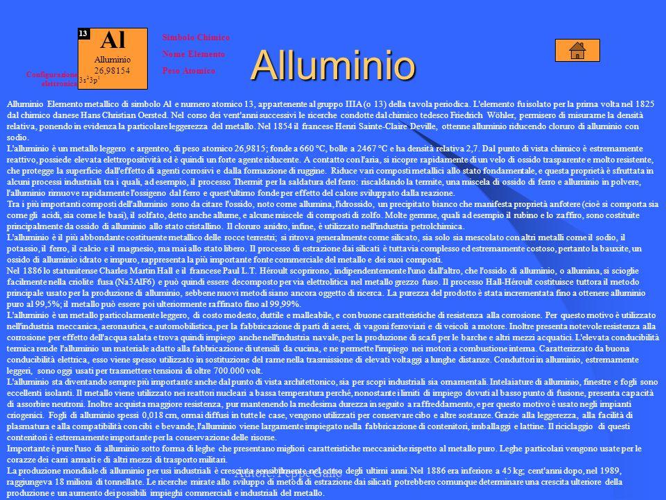 Autore: Peppe Gallo Al Alluminio 26,98154 13 Simbolo Chimico Nome Elemento Peso Atomico Configurazione elettronica 3s 2 3p 1 Alluminio Alluminio Eleme