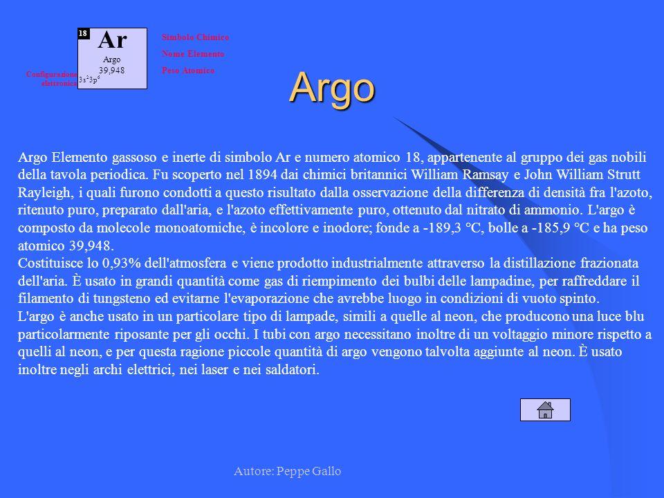 Autore: Peppe Gallo Ar Argo 39,948 18 Simbolo Chimico Nome Elemento Peso Atomico Configurazione elettronica 3s 2 3p 6Argo Argo Elemento gassoso e iner