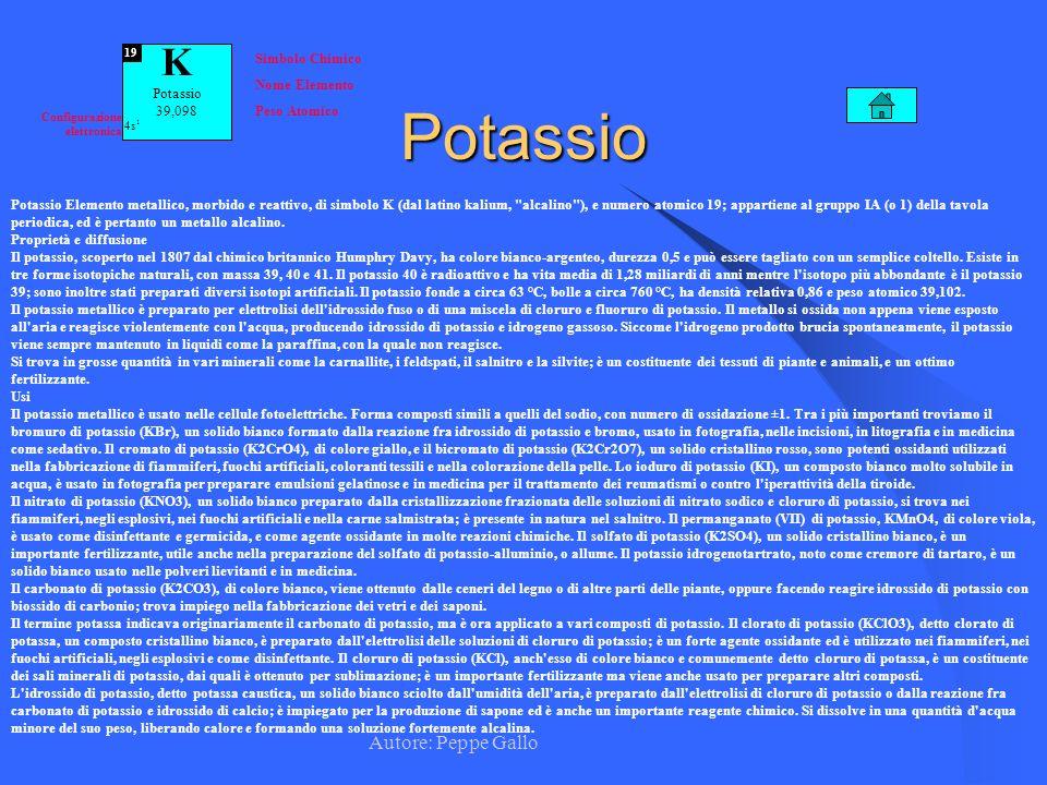 Autore: Peppe Gallo K Potassio 39,098 19 Simbolo Chimico Nome Elemento Peso Atomico Configurazione elettronica 4s 1Potassio Potassio Elemento metallic