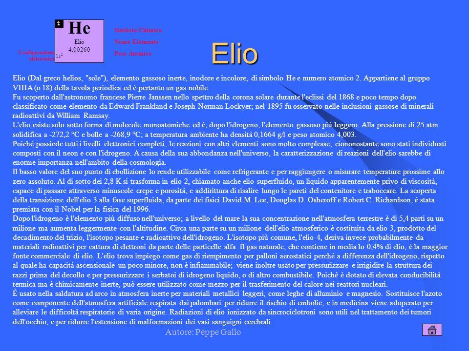 Autore: Peppe Gallo 1s 2 He Elio 4.00260 2 Simbolo Chimico Nome Elemento Peso Atomico Configurazione elettronica 1s 2 Elio Elio (Dal greco helios,