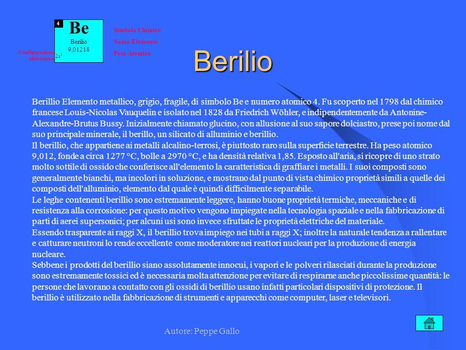 Autore: Peppe Gallo Be Berilio 9,01218 4 Simbolo Chimico Nome Elemento Peso Atomico Configurazione elettronica 2s 2Berilio Berillio Elemento metallico