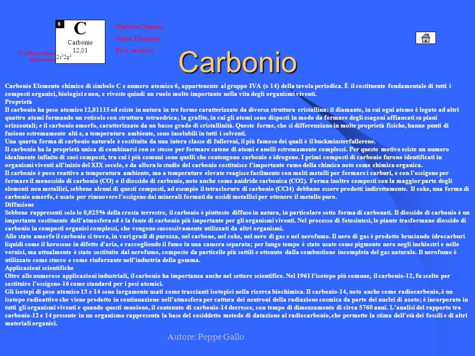 Autore: Peppe Gallo C Carbonio 12,01 6 Simbolo Chimico Nome Elemento Peso Atomico Configurazione elettronica 2s 2 2p 2Carbonio Carbonio Elemento chimi