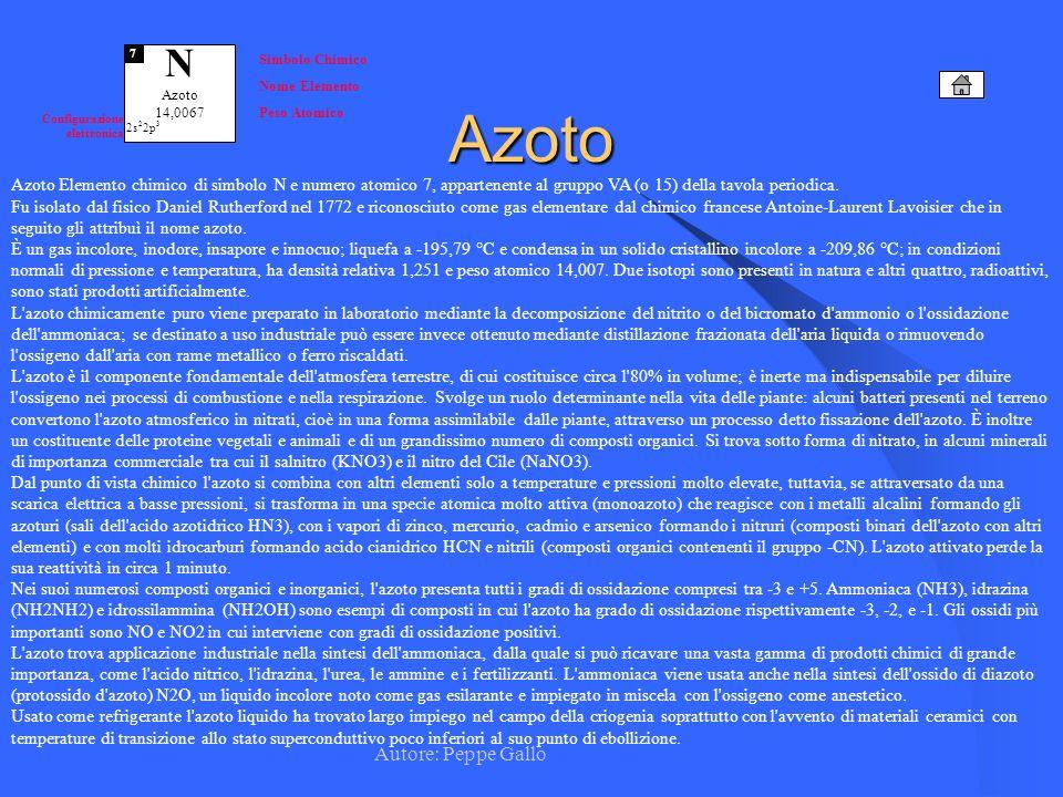 Autore: Peppe Gallo 5 N Azoto 14,0067 Simbolo Chimico Nome Elemento Peso Atomico Configurazione elettronica 2s 2 2p 3 7 Azoto Azoto Elemento chimico d