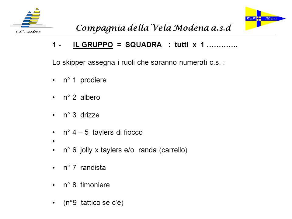 Compagnia della Vela Modena a.s.d C.d.V Modena 1.NON si parla se non richiesti o richiesto dalla funzione del ruolo.
