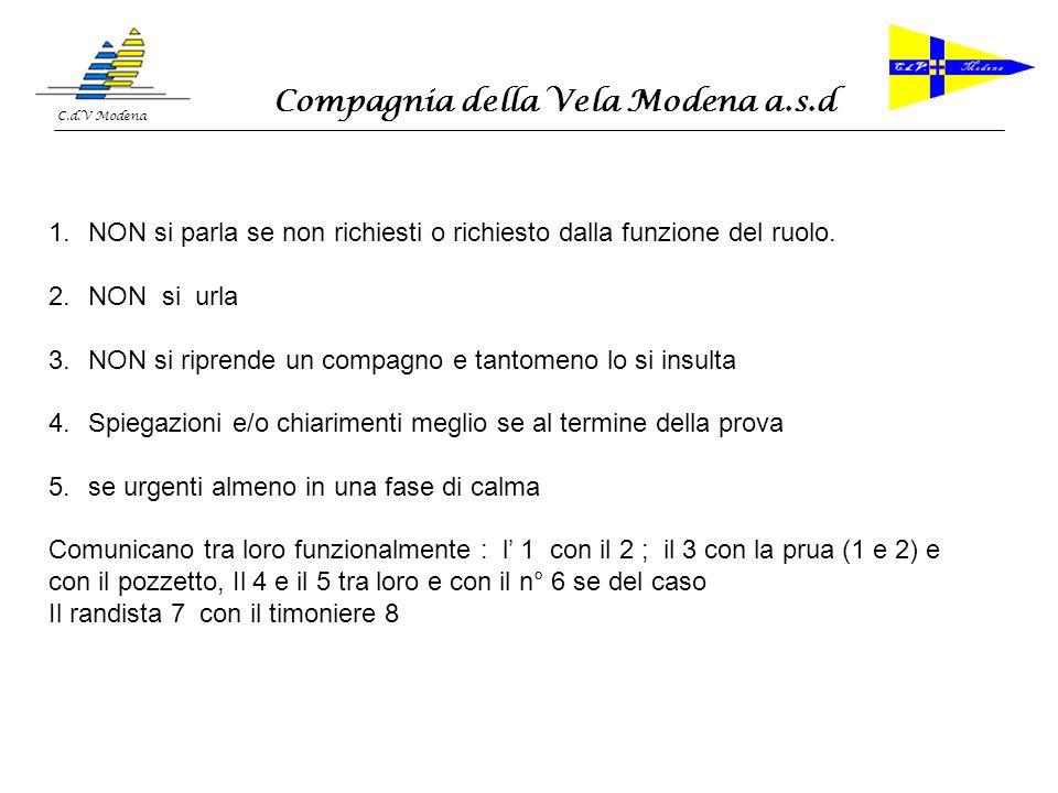 Compagnia della Vela Modena a.s.d C.d.V Modena E FONDAMENTALE CHE I MEMBRI DELLEQUIPAGGIO NON COINVOLTI IN MANOVRE SI DISPONGANO IN FALCHETTA SOPRA O SOTTOVENTO SECONDO IL LORO N° DORDINE A PARTIRE DALLE SARTIE VERSO POPPA!!!!!