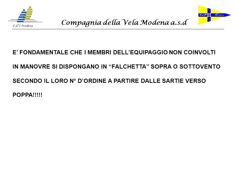 Compagnia della Vela Modena a.s.d C.d.V Modena DIFFICOLTÀ DELLA VIRATA I principali errori possono essere: 1.Non aver dato alla barca una velocità sufficiente allinizio della virata.