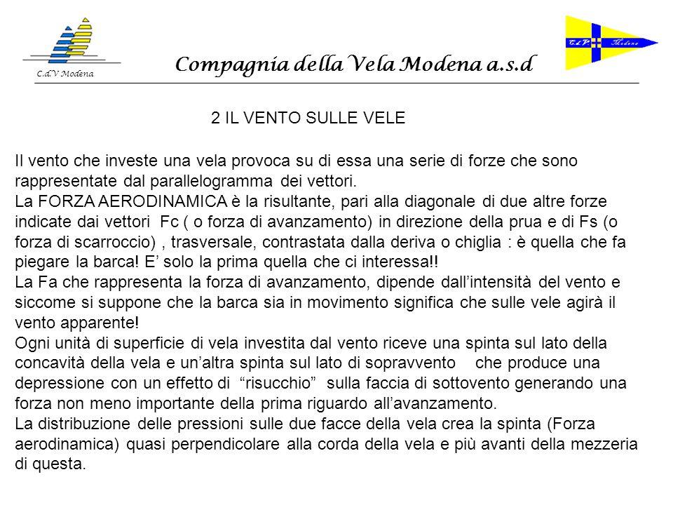 Compagnia della Vela Modena a.s.d C.d.V Modena Questa forza (che è quella che più ci interessa) varia secondo langolo di incidenza cioè langolo tra la corda e la direzione del vento.