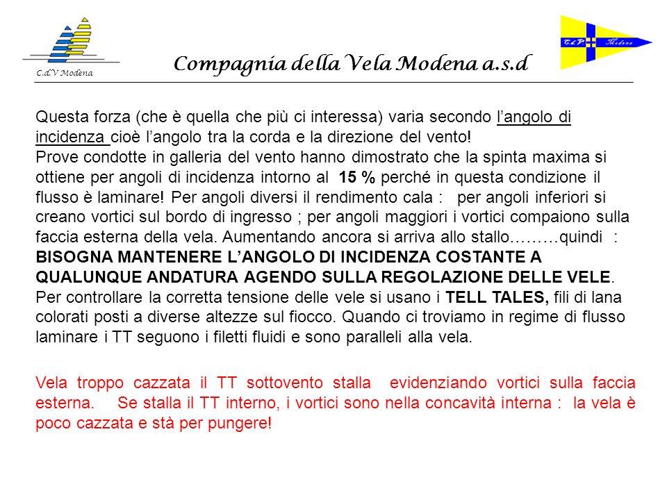 Compagnia della Vela Modena a.s.d C.d.V Modena