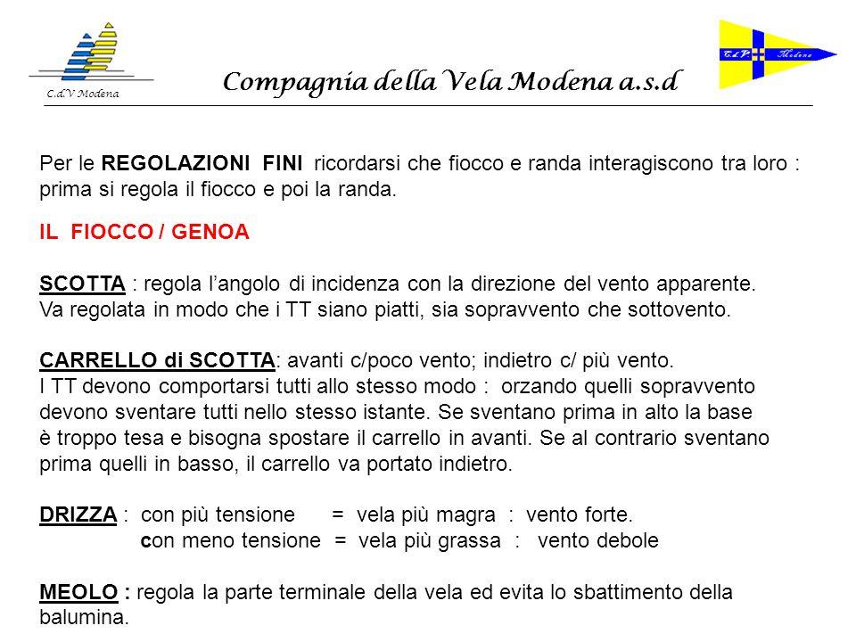Compagnia della Vela Modena a.s.d C.d.V Modena LA RANDA La Scotta: con carrello e vang regola langolo di incidenza.Va regolata controllando la laminarietà dei filetti di uscita.