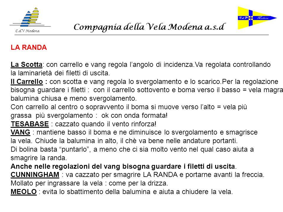 Compagnia della Vela Modena a.s.d C.d.V Modena MURE A DRITTA E MURE A SINISTRA
