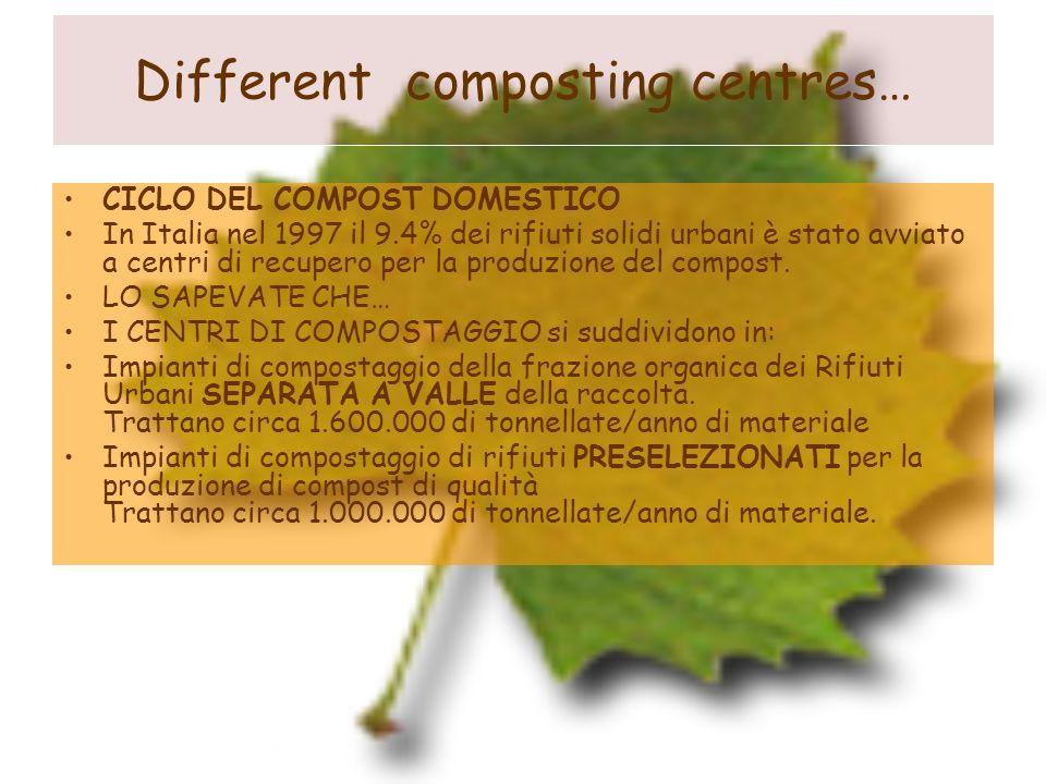 Different composting centres… CICLO DEL COMPOST DOMESTICO In Italia nel 1997 il 9.4% dei rifiuti solidi urbani è stato avviato a centri di recupero pe