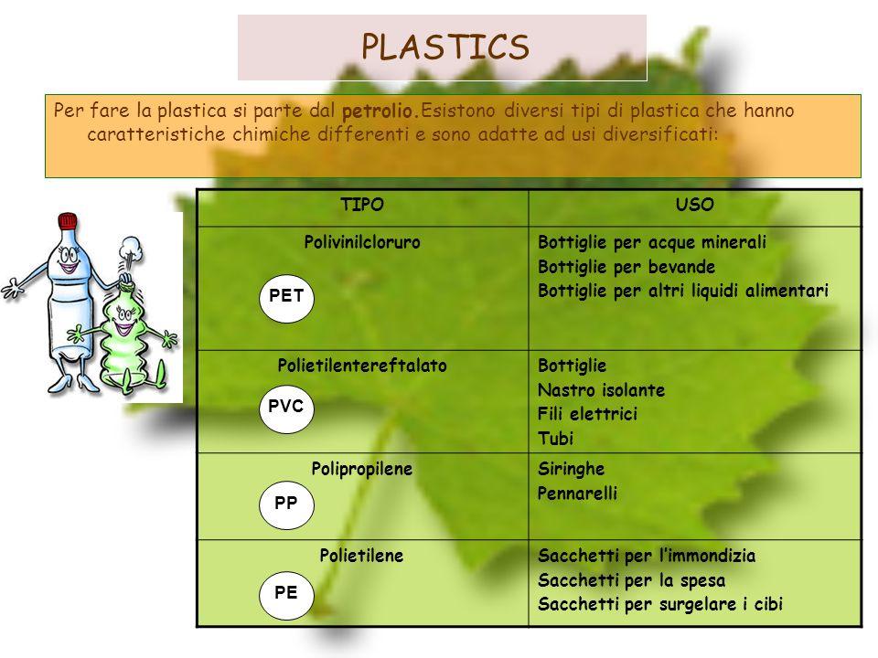PLASTICS Per fare la plastica si parte dal petrolio.Esistono diversi tipi di plastica che hanno caratteristiche chimiche differenti e sono adatte ad u