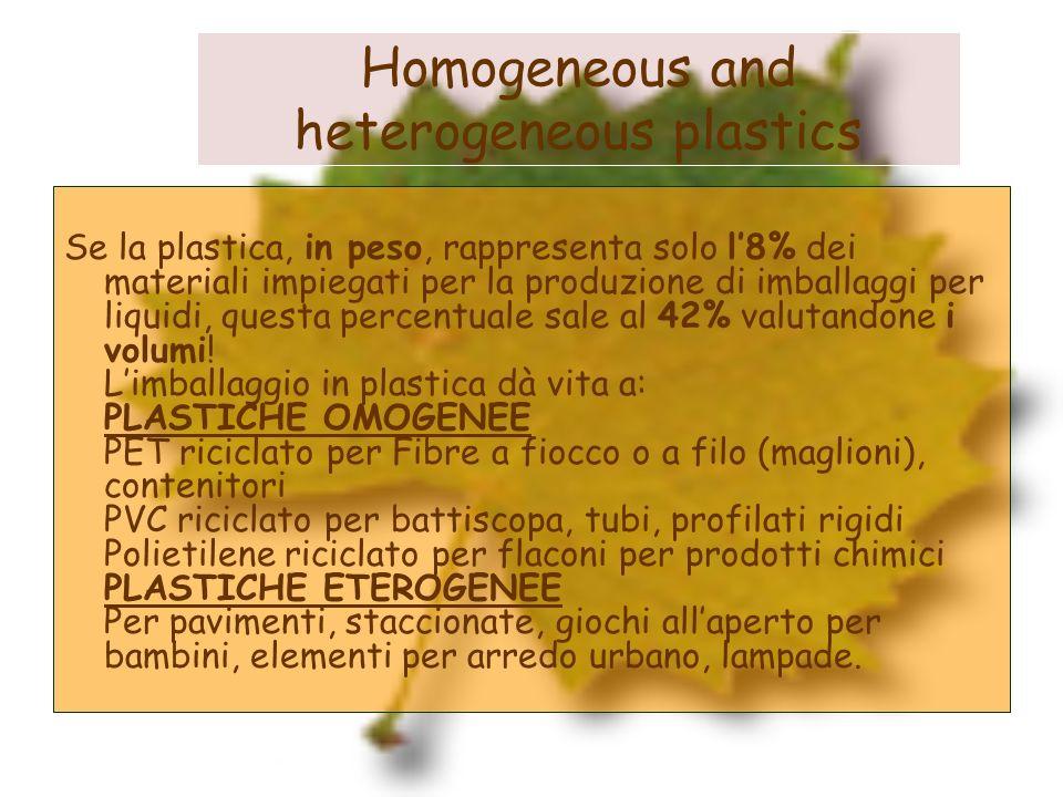 Homogeneous and heterogeneous plastics Se la plastica, in peso, rappresenta solo l8% dei materiali impiegati per la produzione di imballaggi per liqui