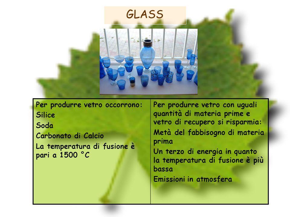 GLASS Per produrre vetro occorrono: Silice Soda Carbonato di Calcio La temperatura di fusione è pari a 1500 °C Per produrre vetro con uguali quantità