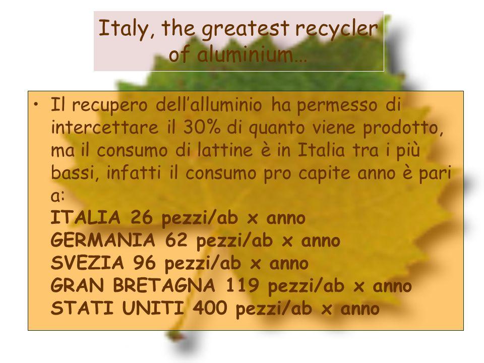 Italy, the greatest recycler of aluminium… Il recupero dellalluminio ha permesso di intercettare il 30% di quanto viene prodotto, ma il consumo di lat