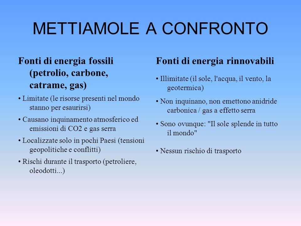 METTIAMOLE A CONFRONTO Fonti di energia fossili (petrolio, carbone, catrame, gas) Limitate (le risorse presenti nel mondo stanno per esaurirsi) Causan
