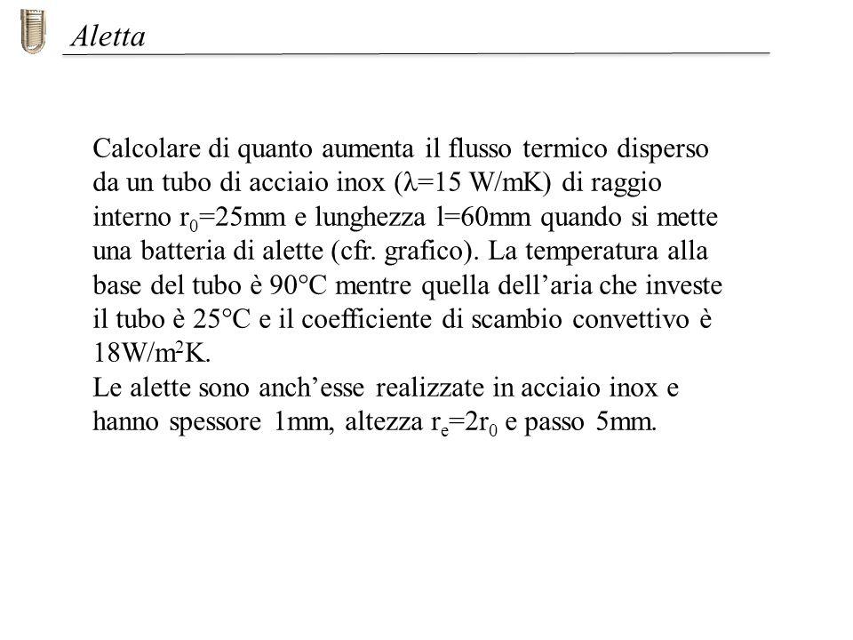 Calcolare di quanto aumenta il flusso termico disperso da un tubo di acciaio inox (λ=15 W/mK) di raggio interno r 0 =25mm e lunghezza l=60mm quando si