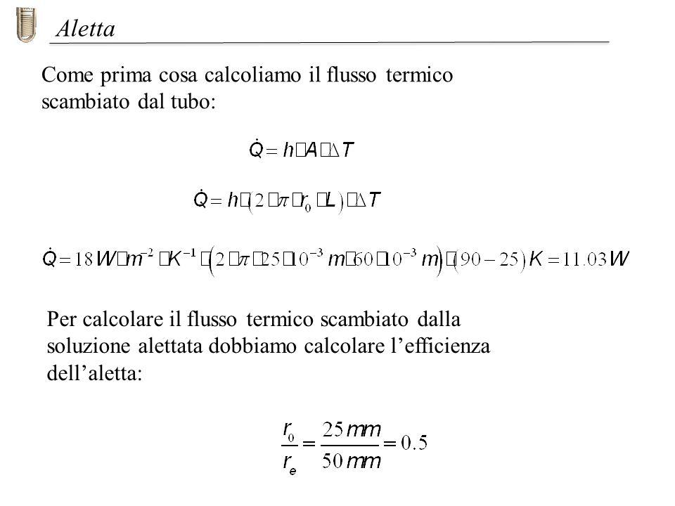 Come prima cosa calcoliamo il flusso termico scambiato dal tubo: Per calcolare il flusso termico scambiato dalla soluzione alettata dobbiamo calcolare