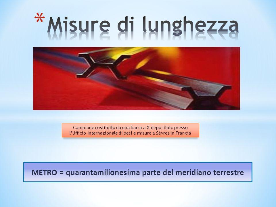 METRO = quarantamilionesima parte del meridiano terrestre Campione costituito da una barra a X depositato presso lUfficio Internazionale di pesi e misure a Sèvres in Francia