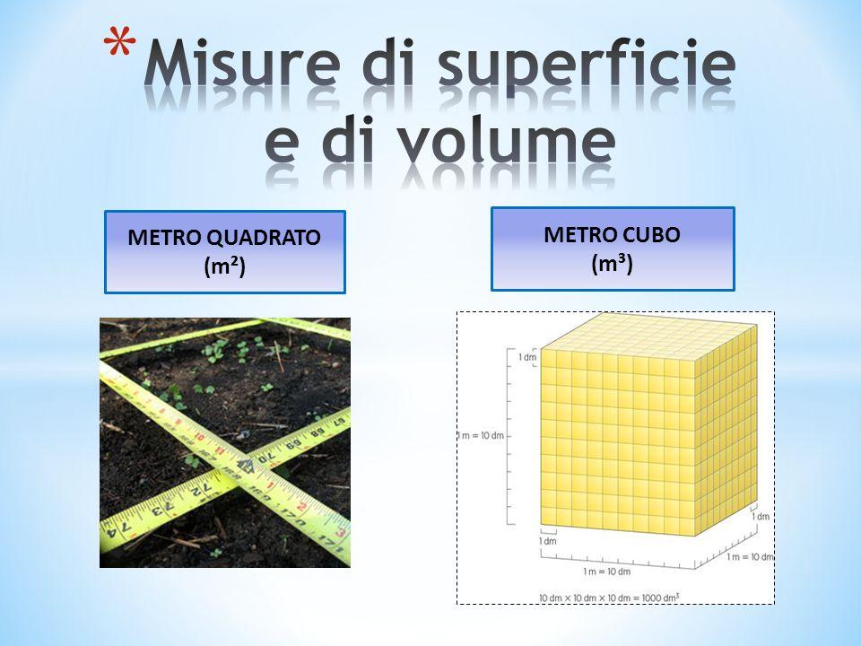 METRO QUADRATO (m²) METRO CUBO (m³)