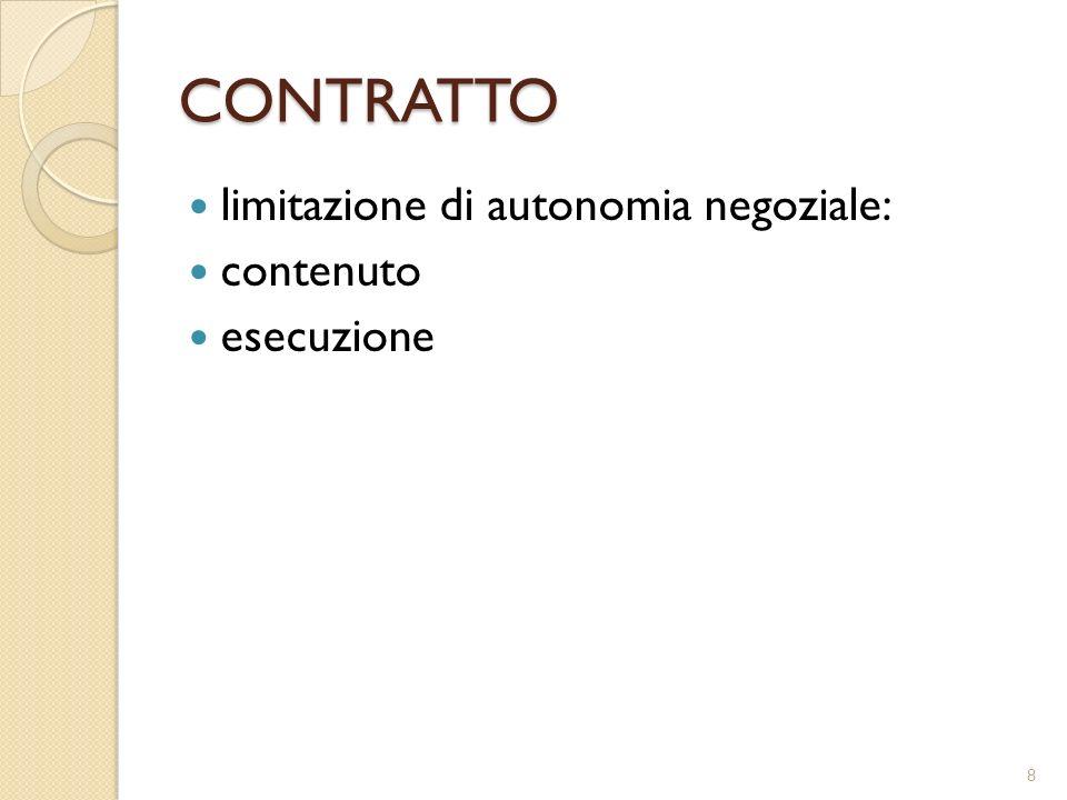 CONTRATTO limitazione di autonomia negoziale: contenuto esecuzione 8