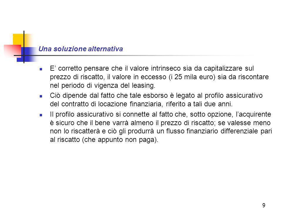 9 Una soluzione alternativa E corretto pensare che il valore intrinseco sia da capitalizzare sul prezzo di riscatto, il valore in eccesso (i 25 mila euro) sia da riscontare nel periodo di vigenza del leasing.