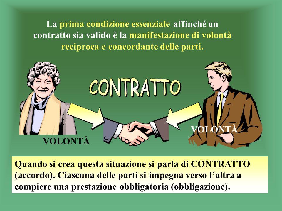 Cosè un contratto? Il contratto è laccordo di due o più persone sullo stesso oggetto.