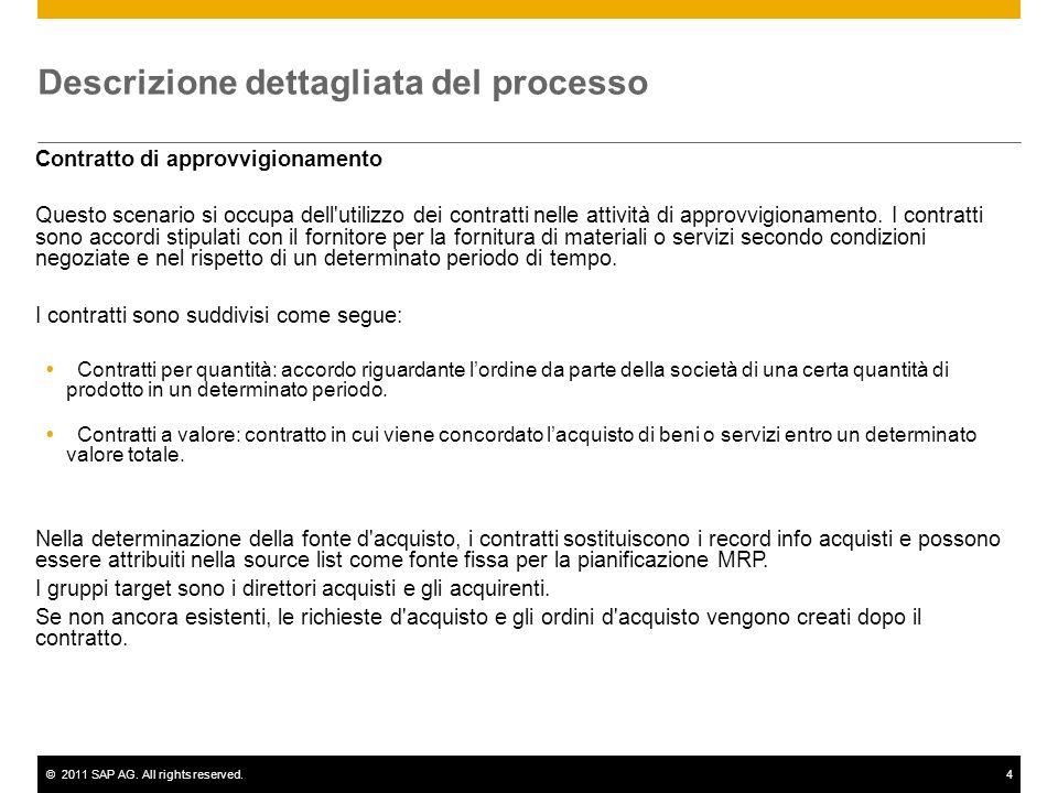 ©2011 SAP AG. All rights reserved.4 Descrizione dettagliata del processo Contratto di approvvigionamento Questo scenario si occupa dell'utilizzo dei c