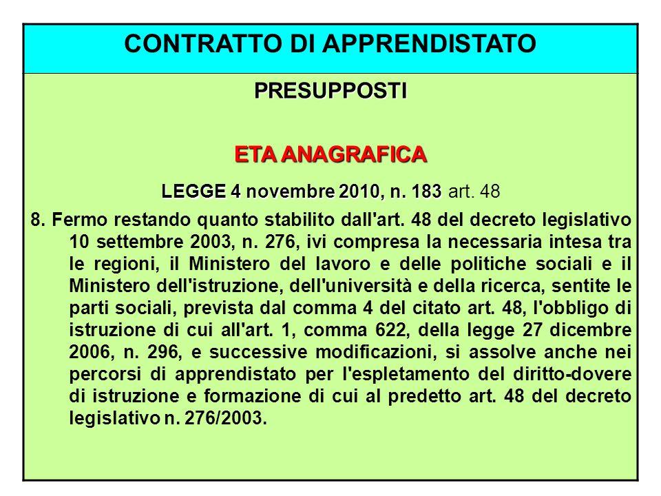 CONTRATTO DI APPRENDISTATO PRESUPPOSTI ETA ANAGRAFICA LEGGE 4 novembre 2010, n. 183 LEGGE 4 novembre 2010, n. 183 art. 48 8. Fermo restando quanto sta