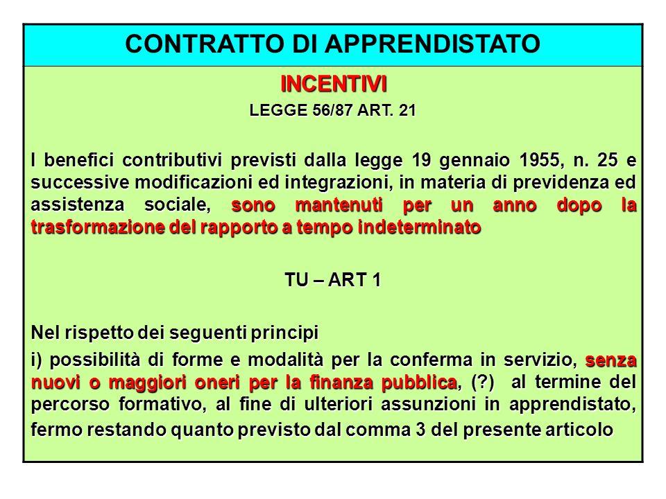 CONTRATTO DI APPRENDISTATO INCENTIVI LEGGE 56/87 ART. 21 I benefici contributivi previsti dalla legge 19 gennaio 1955, n. 25 e successive modificazion